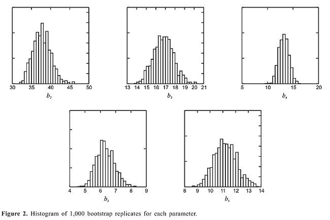 felsenstein 1981 maximum likelihood